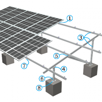 Iron steel solar mounting system